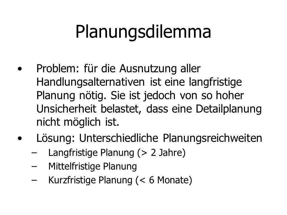Planungsdilemma