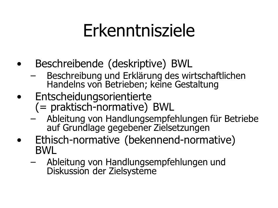Erkenntnisziele Beschreibende (deskriptive) BWL