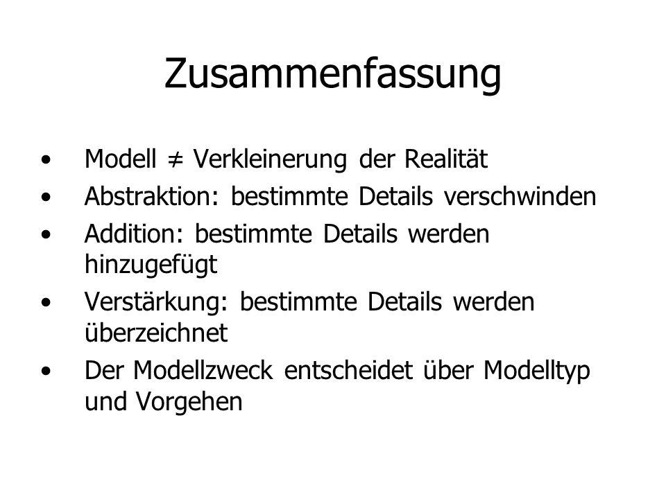 Zusammenfassung Modell ≠ Verkleinerung der Realität