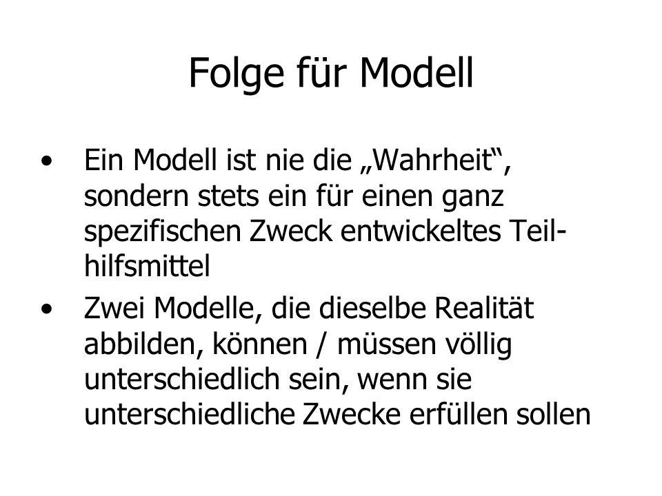 """Folge für Modell Ein Modell ist nie die """"Wahrheit , sondern stets ein für einen ganz spezifischen Zweck entwickeltes Teil-hilfsmittel."""