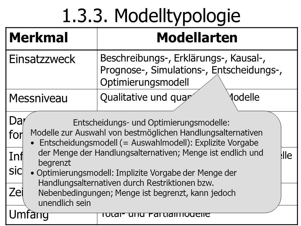 Entscheidungs- und Optimierungsmodelle: