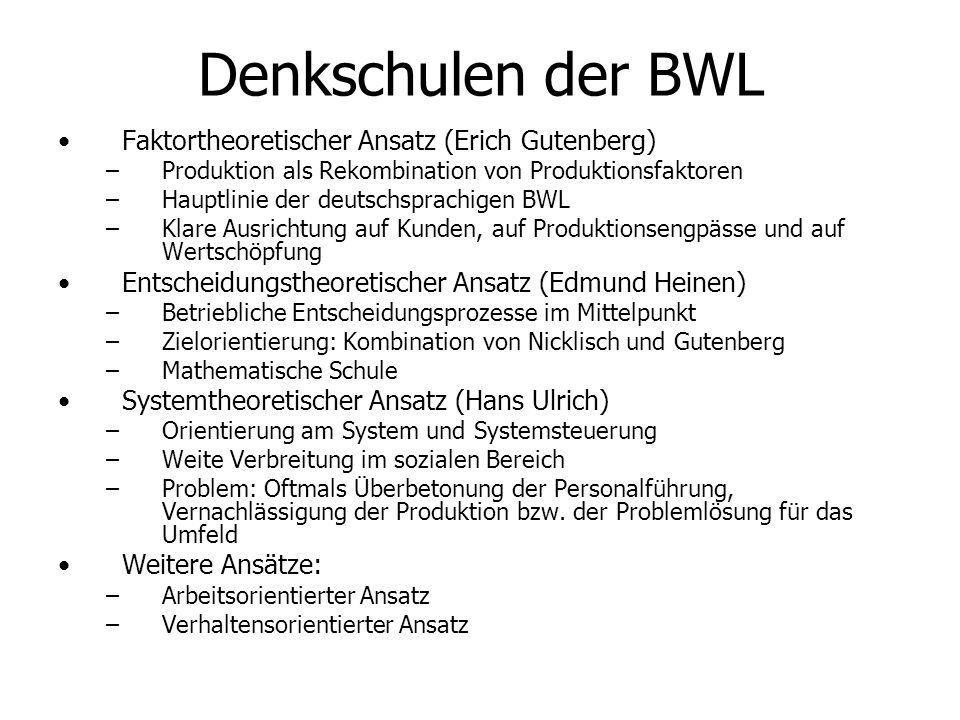 Denkschulen der BWL Faktortheoretischer Ansatz (Erich Gutenberg)
