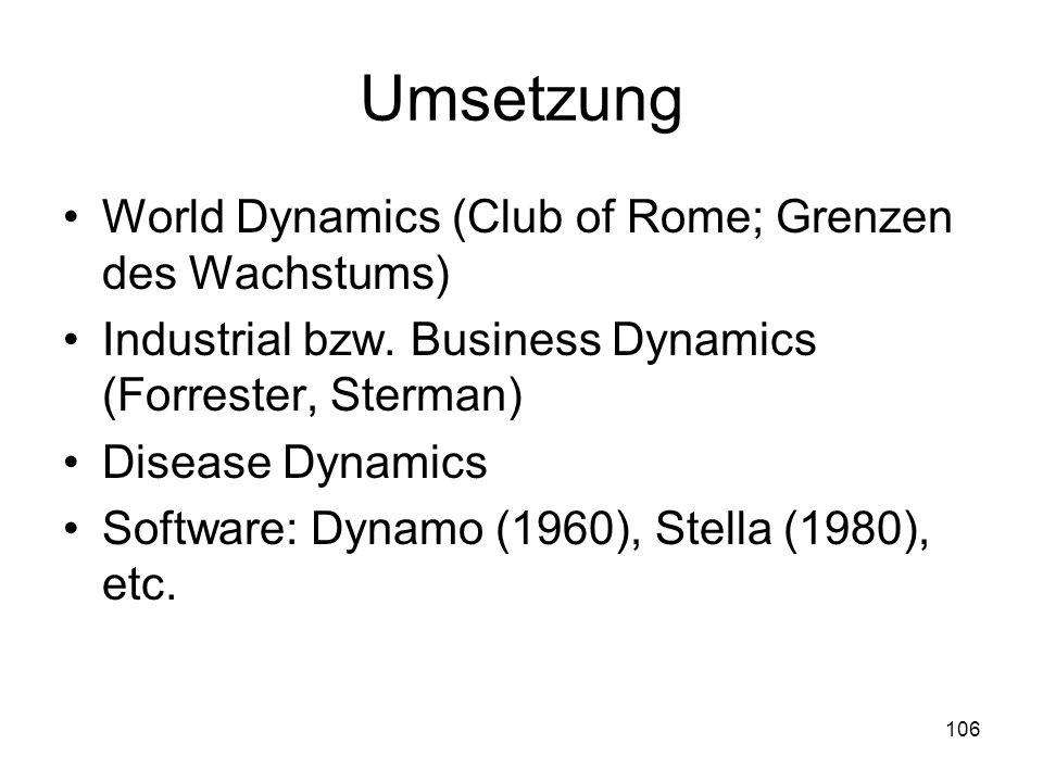 Umsetzung World Dynamics (Club of Rome; Grenzen des Wachstums)