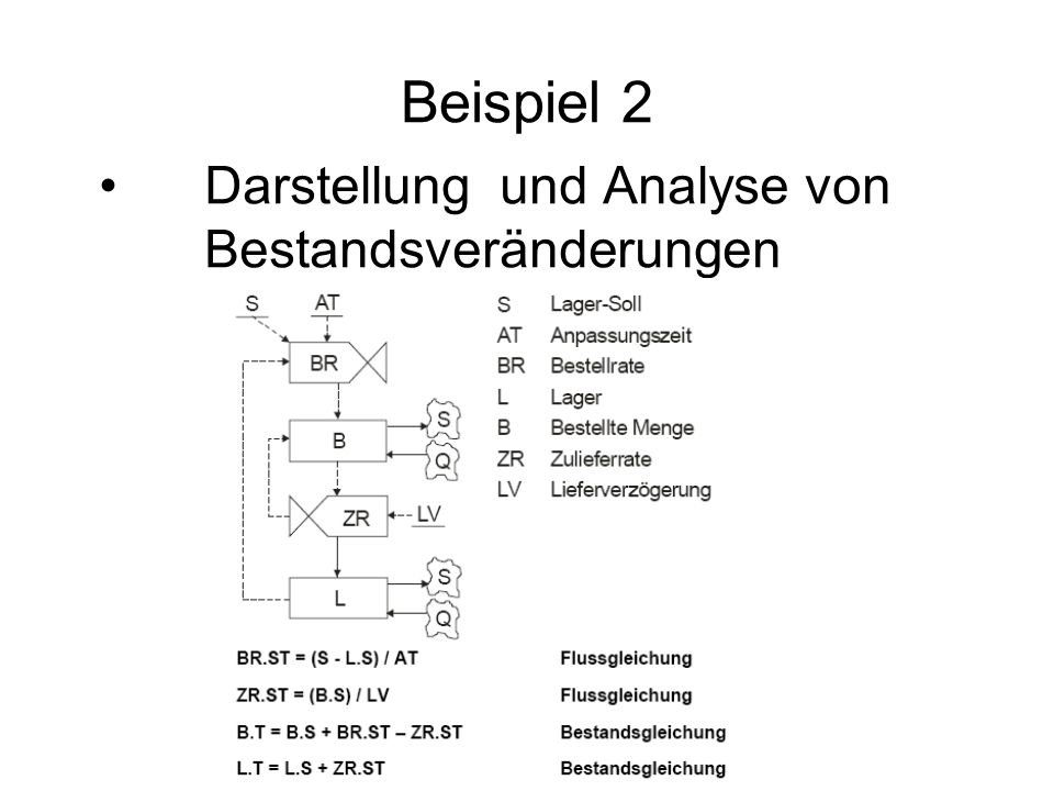 Darstellung und Analyse von Bestandsveränderungen