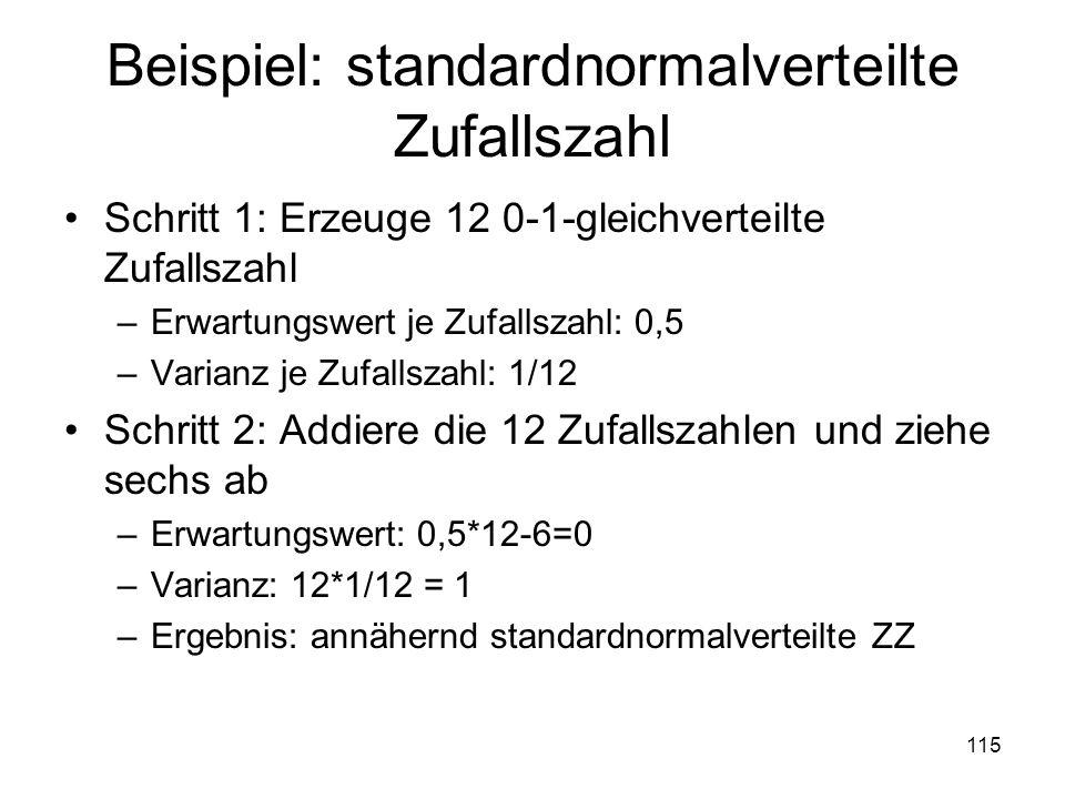 Beispiel: standardnormalverteilte Zufallszahl