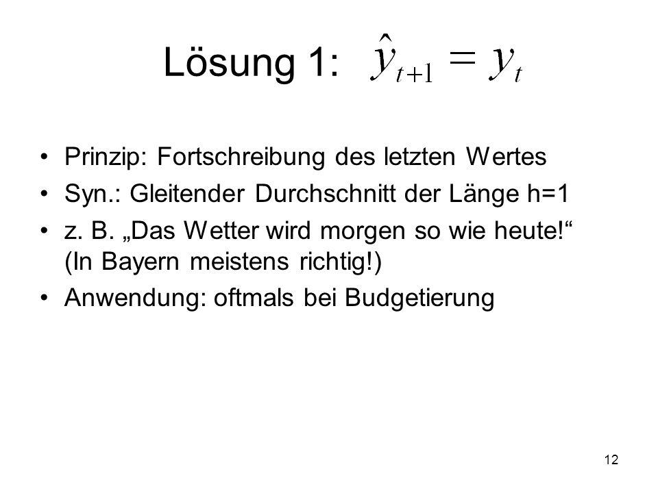 Lösung 1: Prinzip: Fortschreibung des letzten Wertes