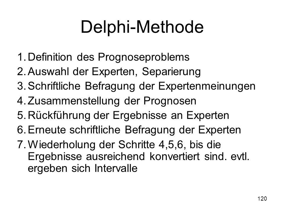 Delphi-Methode Definition des Prognoseproblems