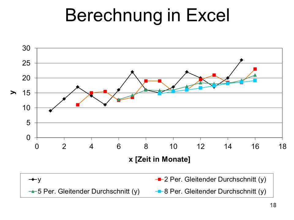 Berechnung in Excel