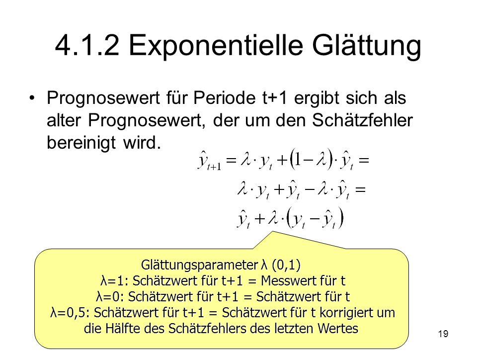 4.1.2 Exponentielle Glättung