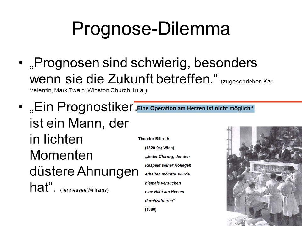 Prognose-Dilemma