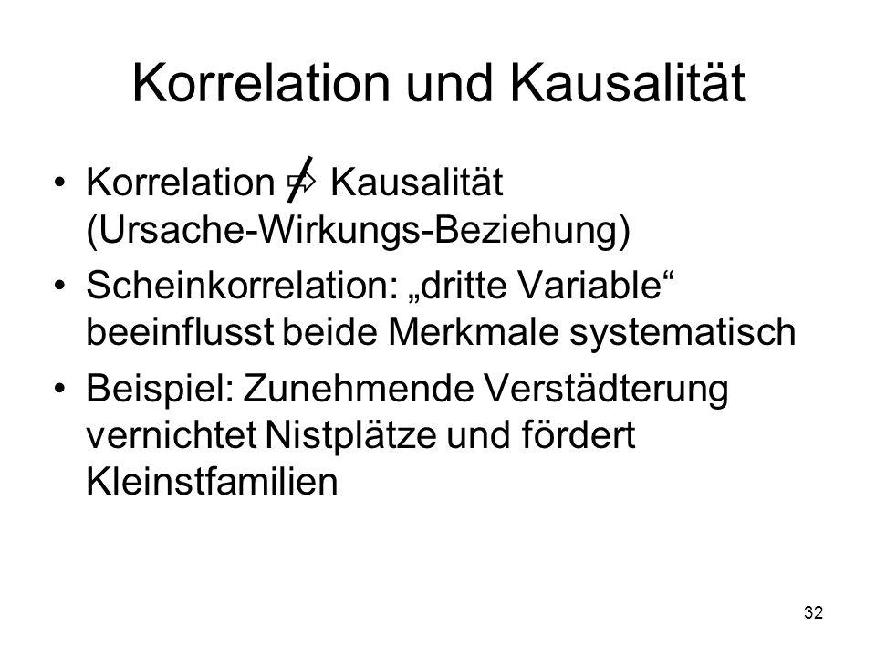 Korrelation und Kausalität