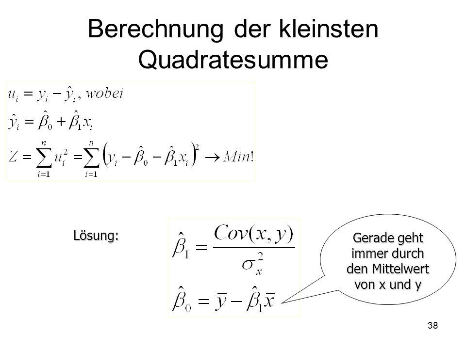 Berechnung der kleinsten Quadratesumme