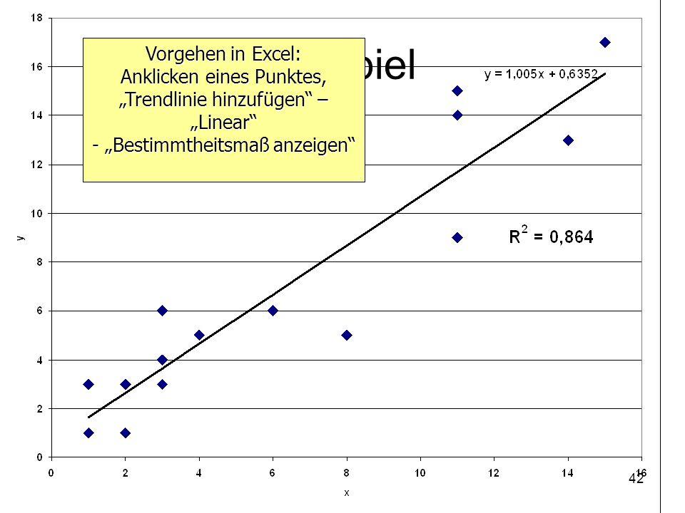Beispiel Vorgehen in Excel: