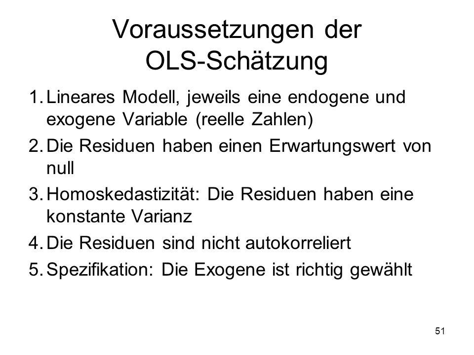 Voraussetzungen der OLS-Schätzung