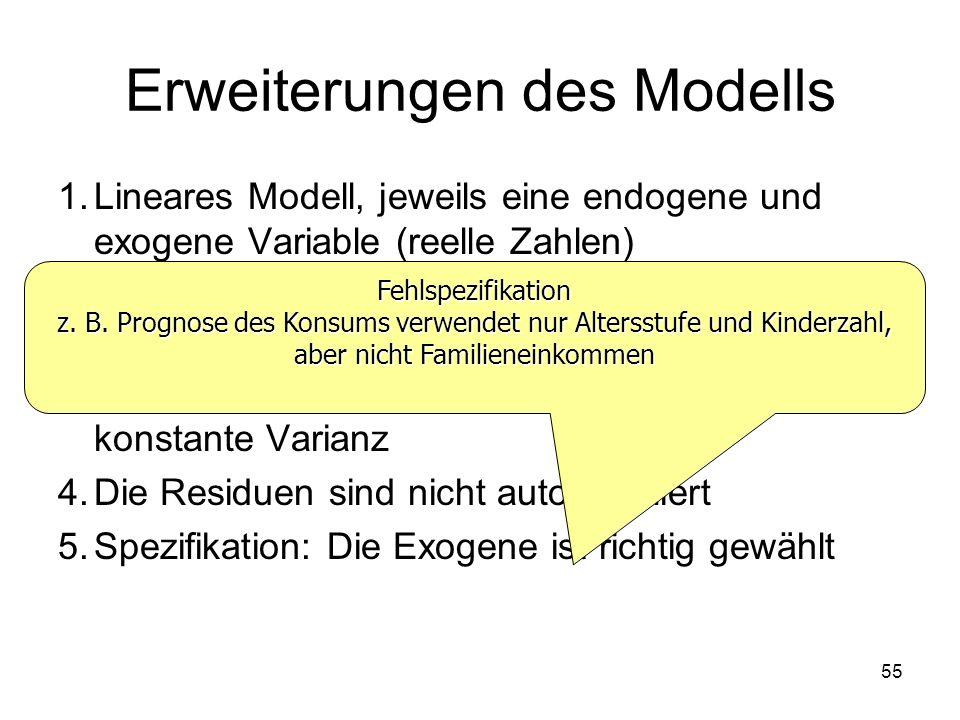 Erweiterungen des Modells