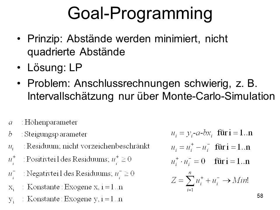 Goal-Programming Prinzip: Abstände werden minimiert, nicht quadrierte Abstände. Lösung: LP.