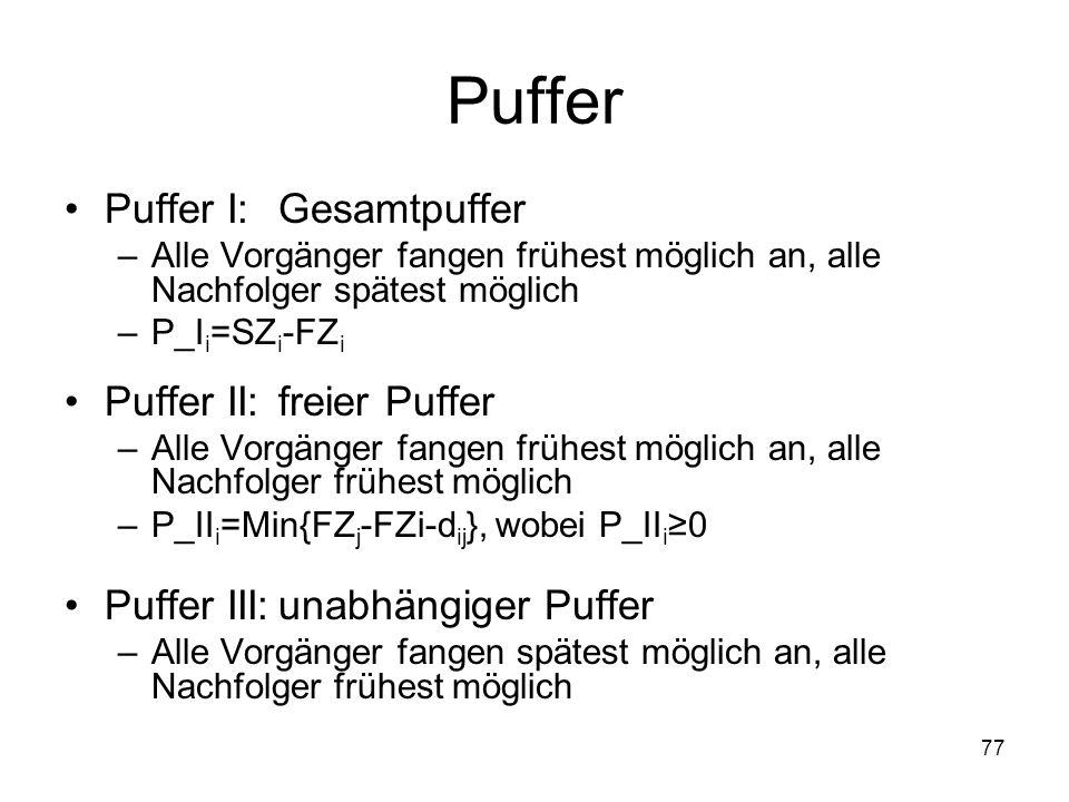 Puffer Puffer I: Gesamtpuffer Puffer II: freier Puffer
