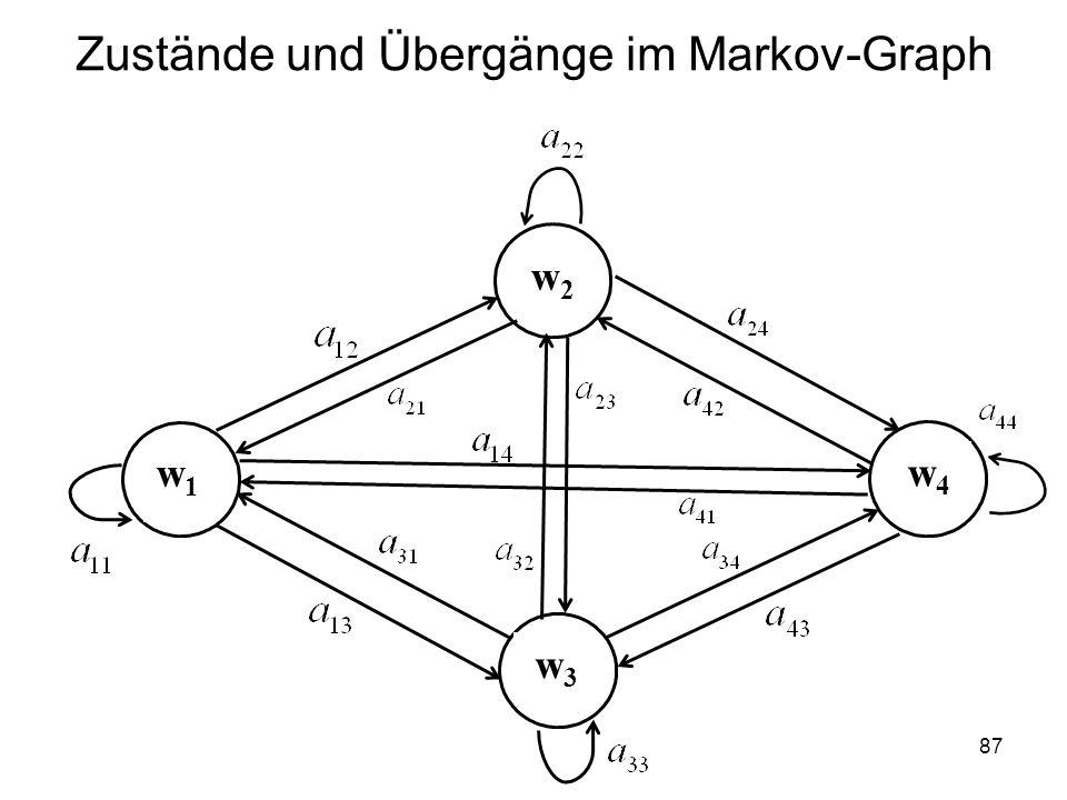 Zustände und Übergänge im Markov-Graph