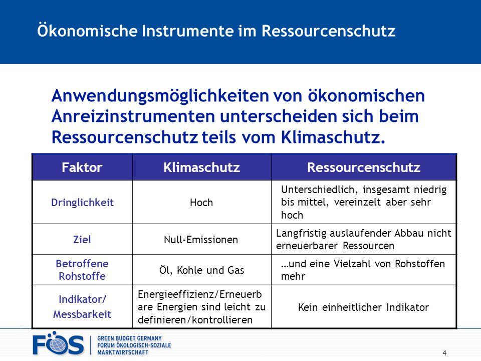 Ökonomische Instrumente im Ressourcenschutz
