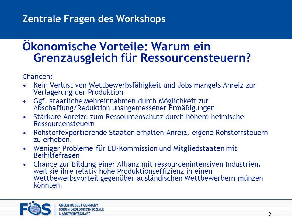 Zentrale Fragen des Workshops