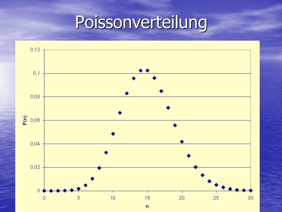 Poissonverteilung