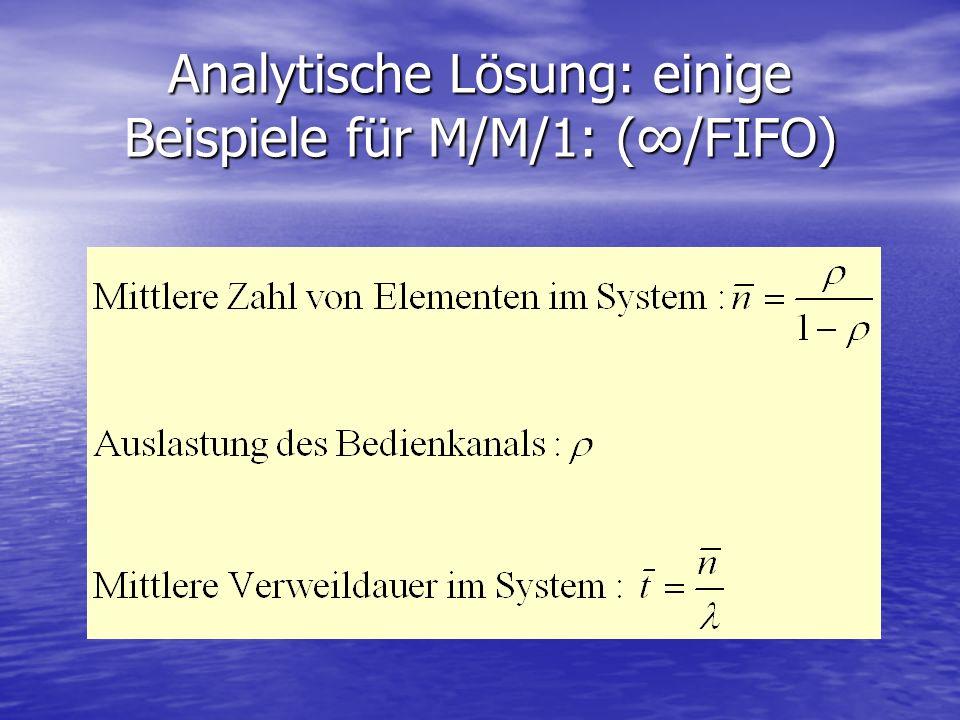 Analytische Lösung: einige Beispiele für M/M/1: (∞/FIFO)