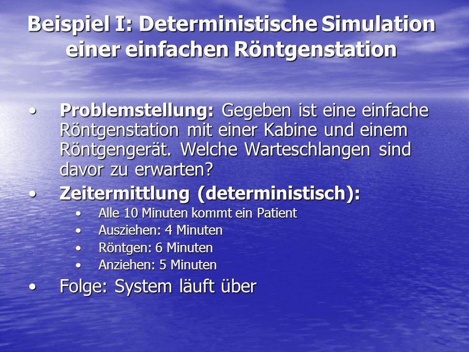 Beispiel I: Deterministische Simulation einer einfachen Röntgenstation