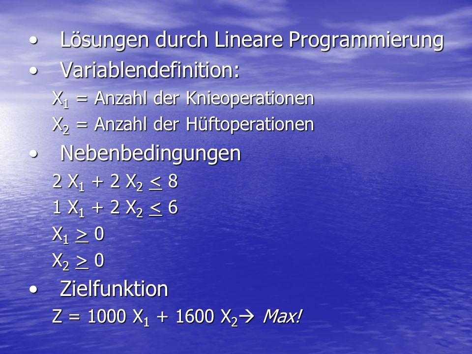 Lösungen durch Lineare Programmierung Variablendefinition: