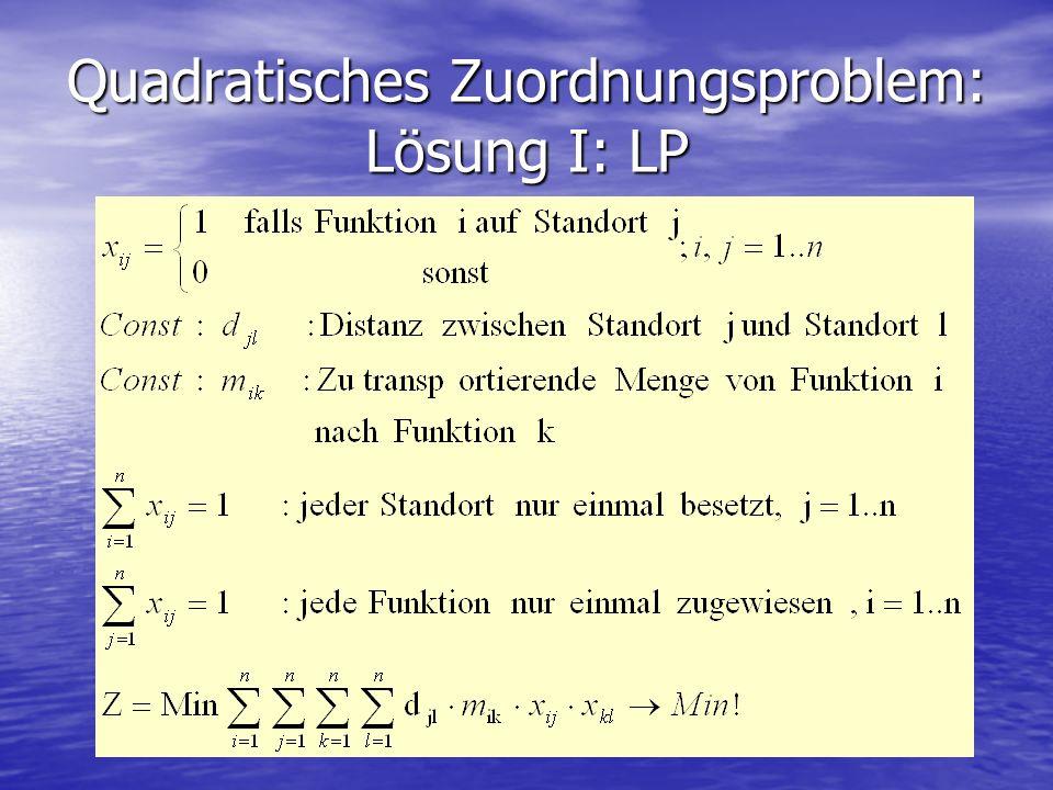 Quadratisches Zuordnungsproblem: Lösung I: LP