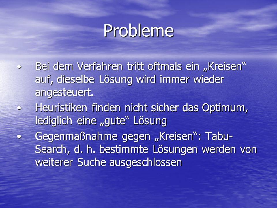 """Probleme Bei dem Verfahren tritt oftmals ein """"Kreisen auf, dieselbe Lösung wird immer wieder angesteuert."""