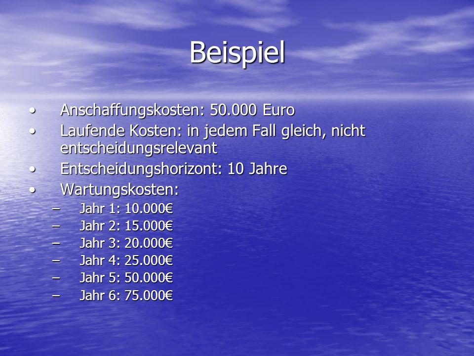Beispiel Anschaffungskosten: 50.000 Euro
