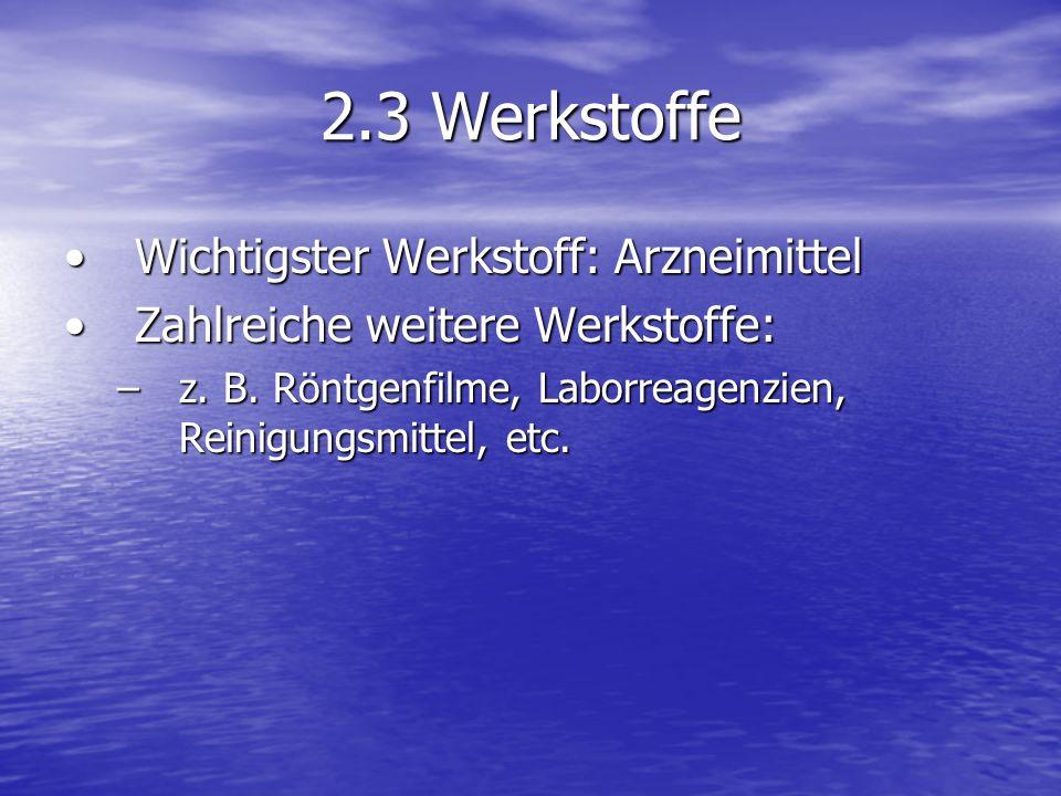 2.3 Werkstoffe Wichtigster Werkstoff: Arzneimittel