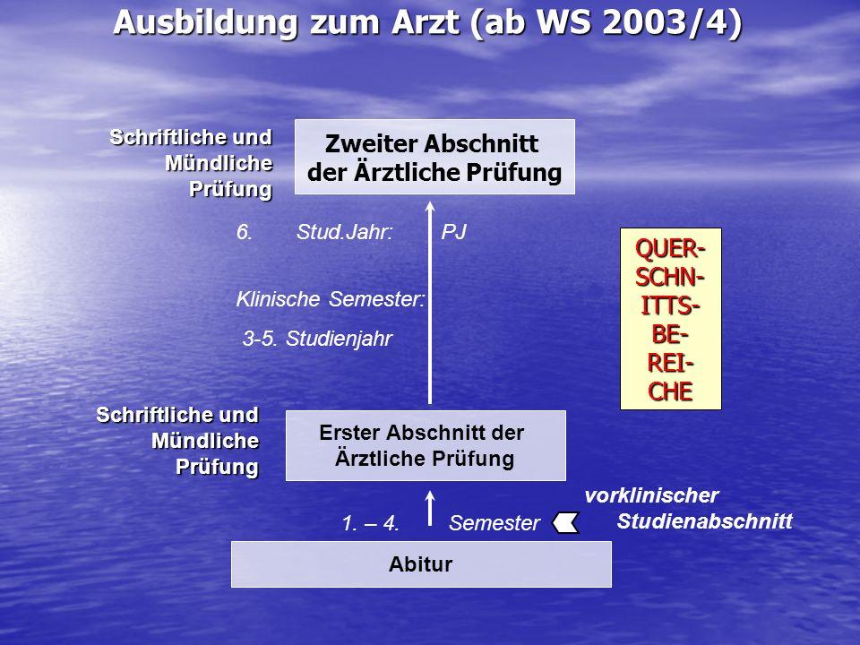 Ausbildung zum Arzt (ab WS 2003/4)