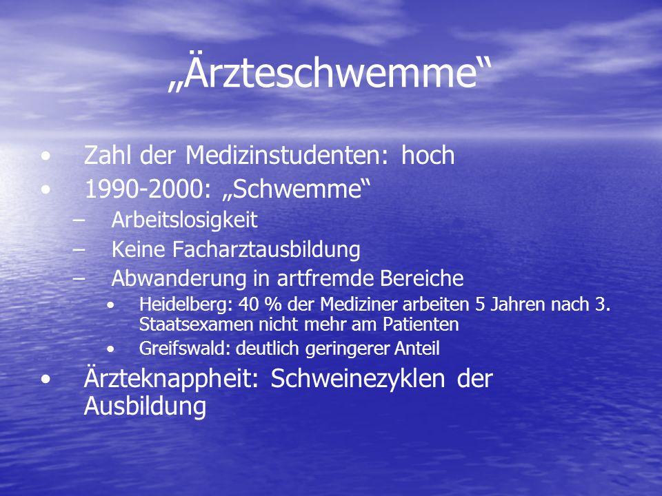 """""""Ärzteschwemme Zahl der Medizinstudenten: hoch 1990-2000: """"Schwemme"""