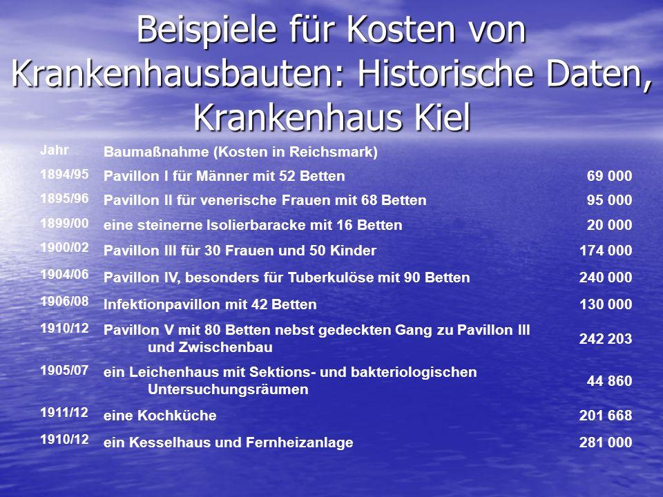 Beispiele für Kosten von Krankenhausbauten: Historische Daten, Krankenhaus Kiel