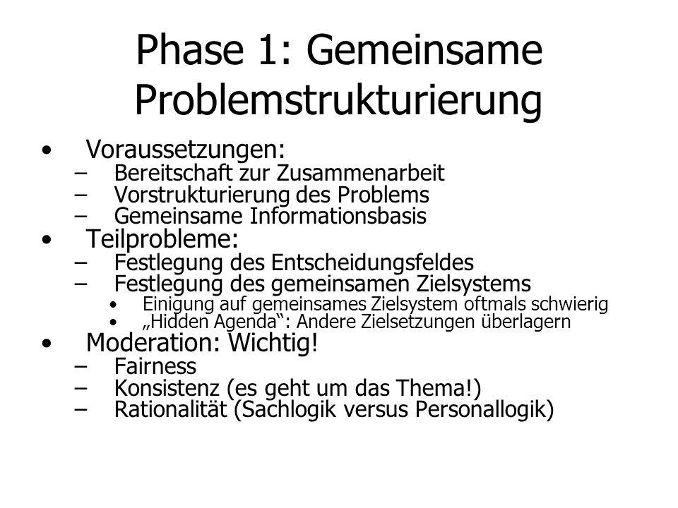 Phase 1: Gemeinsame Problemstrukturierung