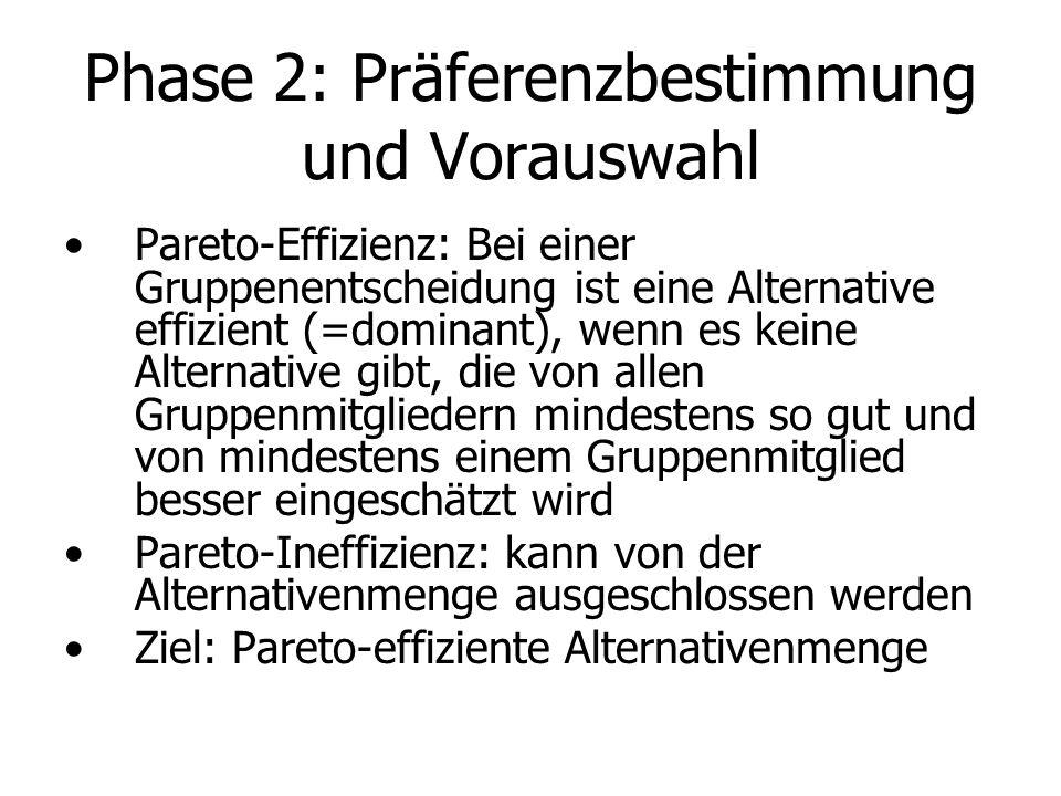 Phase 2: Präferenzbestimmung und Vorauswahl