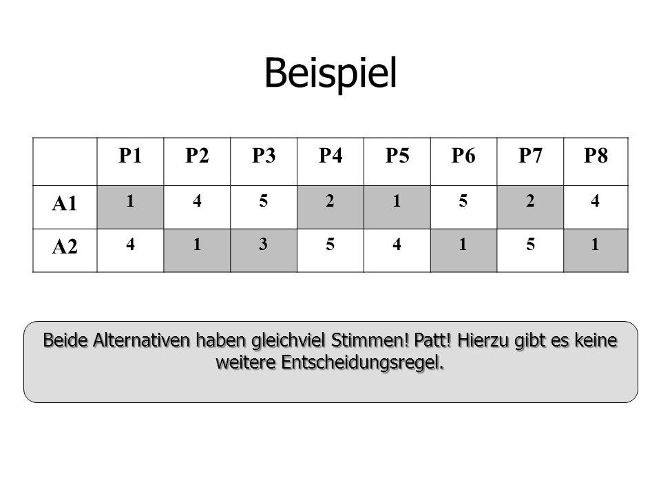 Beispiel P1. P2. P3. P4. P5. P6. P7. P8. A1. 1. 4. 5. 2. A2. 3.