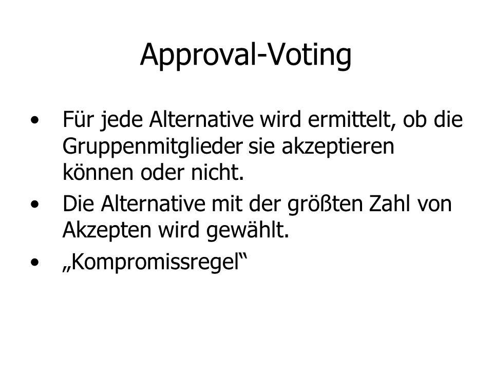 Approval-Voting Für jede Alternative wird ermittelt, ob die Gruppenmitglieder sie akzeptieren können oder nicht.