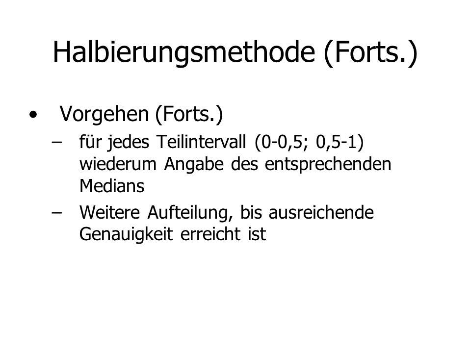 Halbierungsmethode (Forts.)