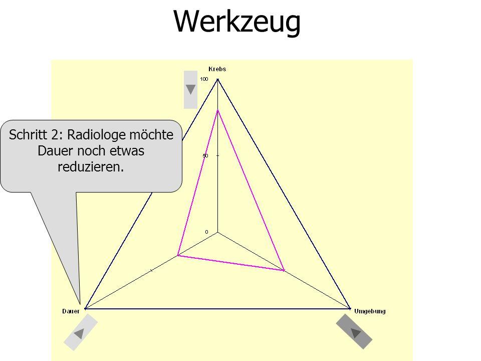 Schritt 2: Radiologe möchte Dauer noch etwas reduzieren.