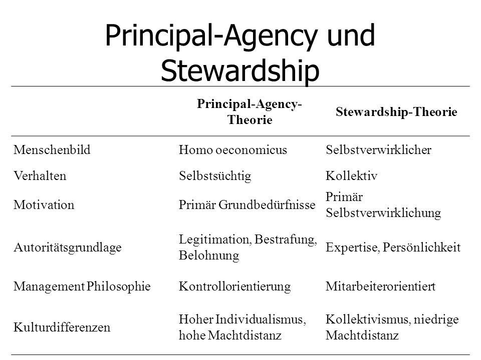 Principal-Agency und Stewardship