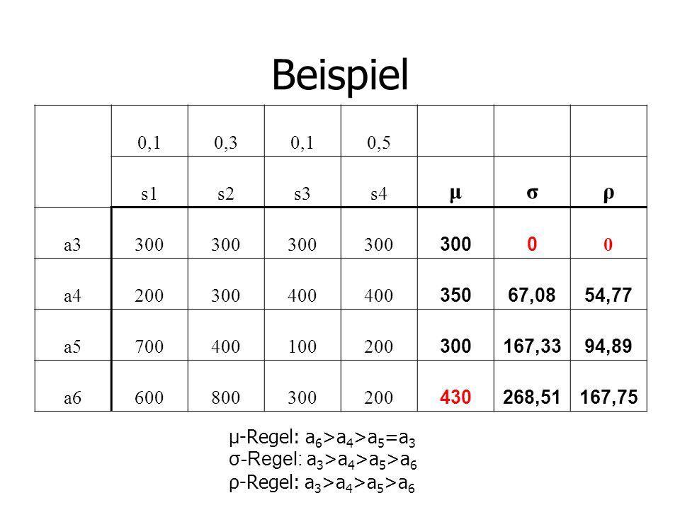 Beispiel 0,1. 0,3. 0,5. s1. s2. s3. s4. μ. σ. ρ. a3. 300. a4. 200. 400. 350. 67,08.