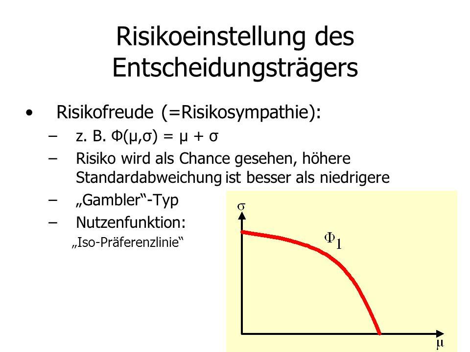 Risikoeinstellung des Entscheidungsträgers