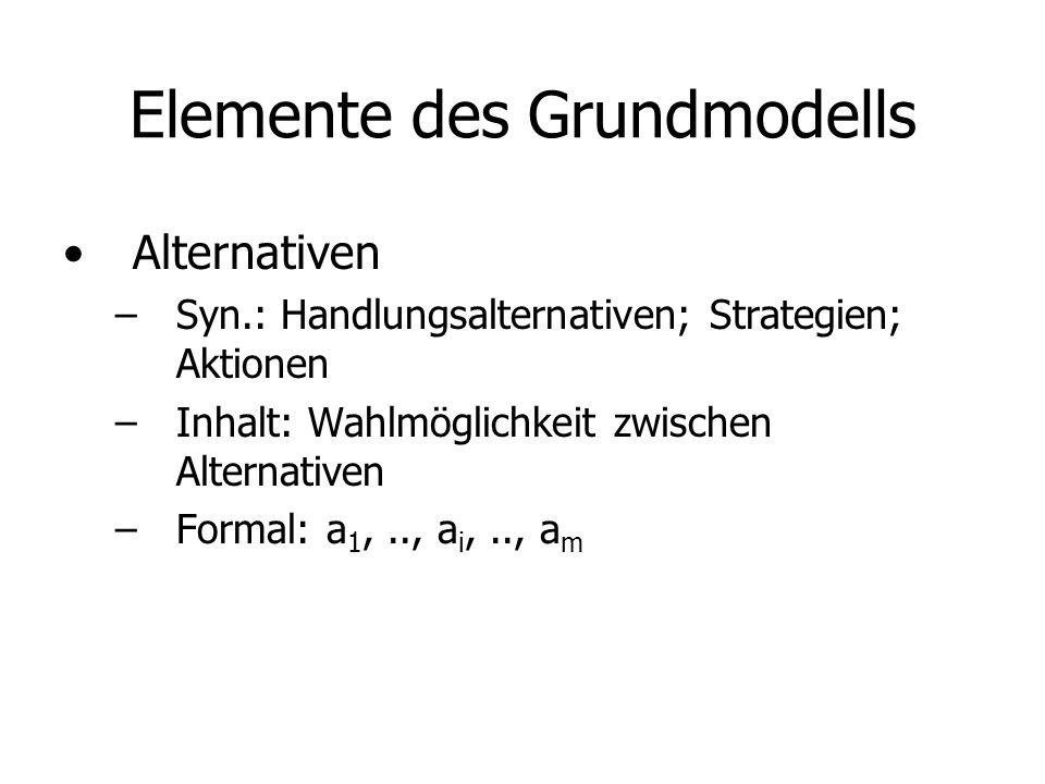 Elemente des Grundmodells