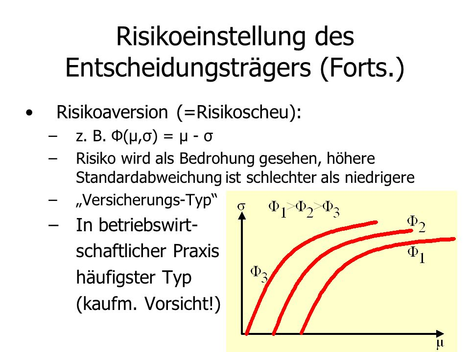 Risikoeinstellung des Entscheidungsträgers (Forts.)