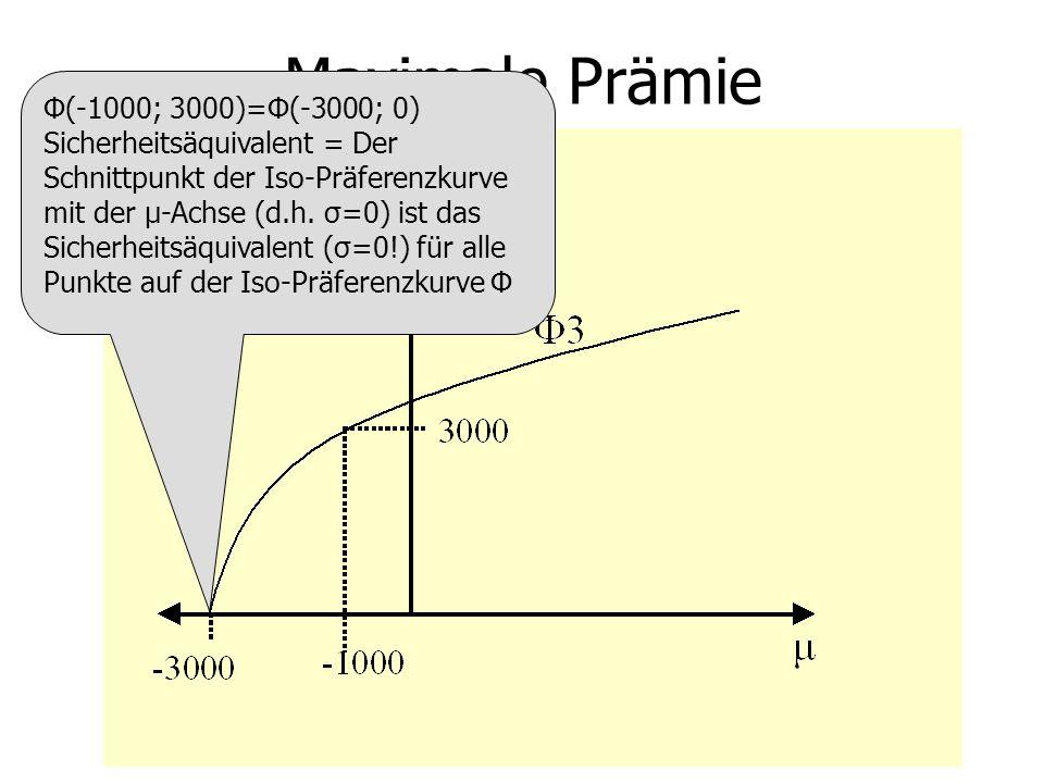 Maximale Prämie Φ(-1000; 3000)=Φ(-3000; 0)