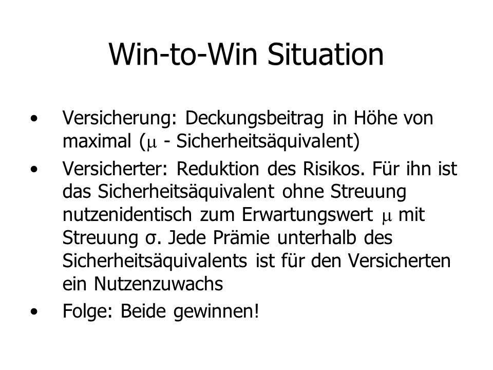 Win-to-Win Situation Versicherung: Deckungsbeitrag in Höhe von maximal ( - Sicherheitsäquivalent)