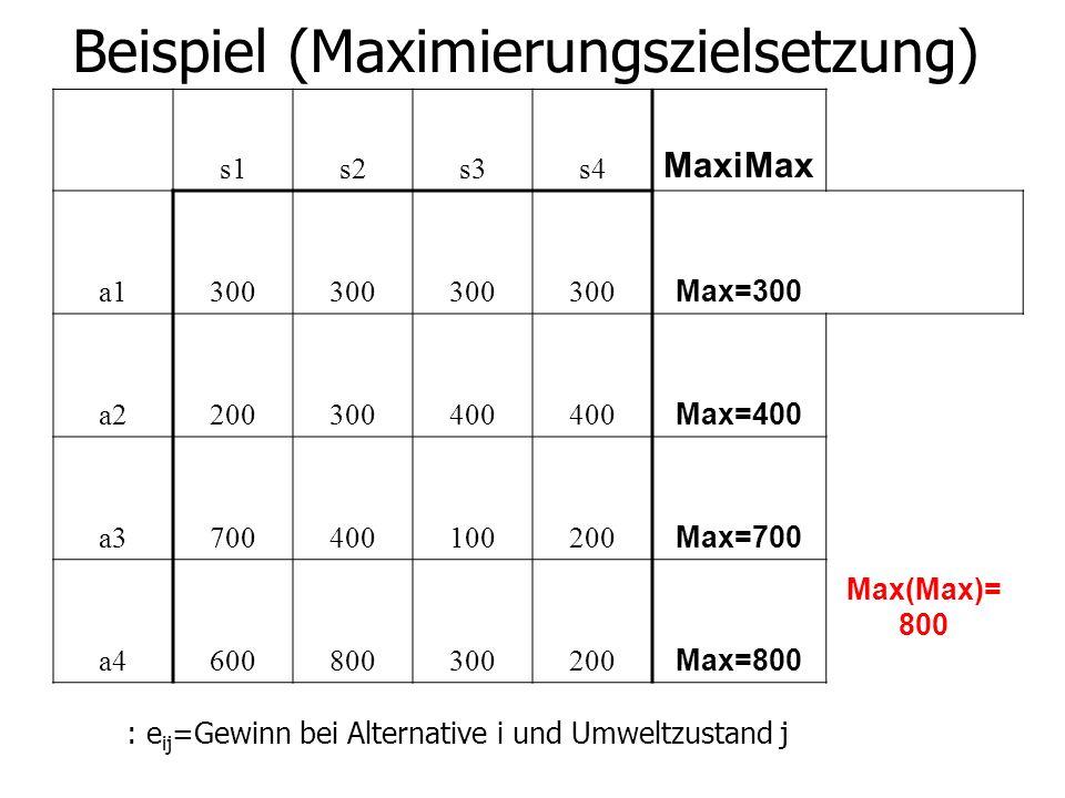 Beispiel (Maximierungszielsetzung)