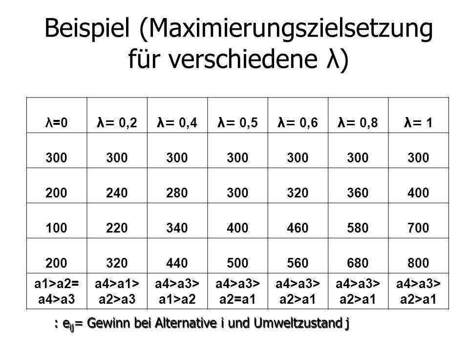Beispiel (Maximierungszielsetzung für verschiedene λ)